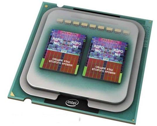 Двухъядерный процессор изнутри