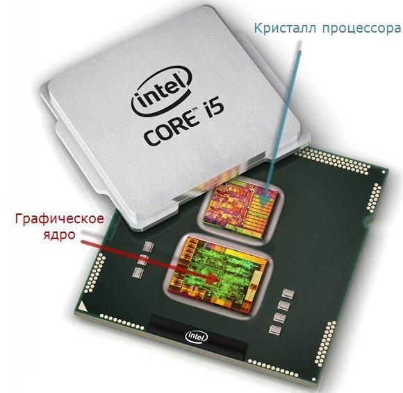 Графический процессор