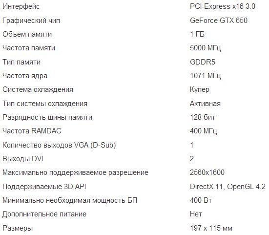 Характеристики видеокарты GeForce GTX 650