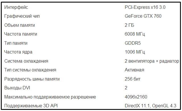 Спецификации видеокарты GTX 760