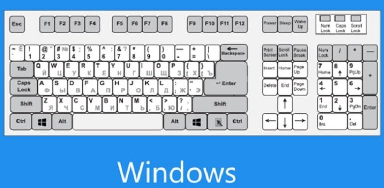 Функциональные клавиши Windows