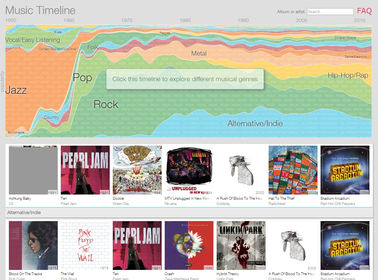 Сервис Google Music TimeLine