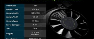 Характеристики GeForce GTX 650